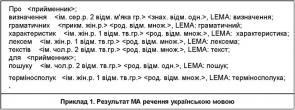 Приклад 1. Українською