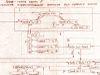 Блок-схема алгоритму І.О.Мельчука