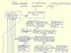 Алгоритм інтерпретації МИР